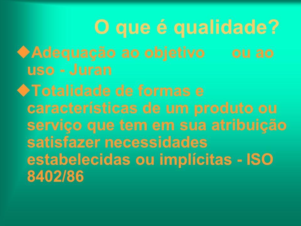 O que é qualidade Adequação ao objetivo ou ao uso - Juran