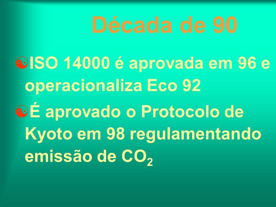 Década de 90 ISO 14000 é aprovada em 96 e operacionaliza Eco 92