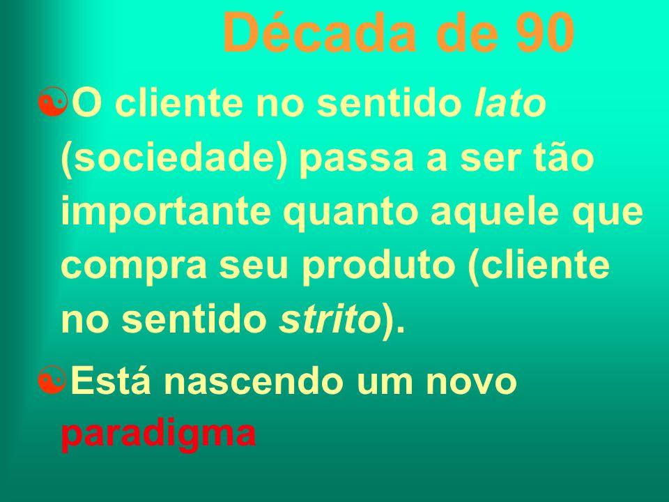 Década de 90 O cliente no sentido lato (sociedade) passa a ser tão importante quanto aquele que compra seu produto (cliente no sentido strito).