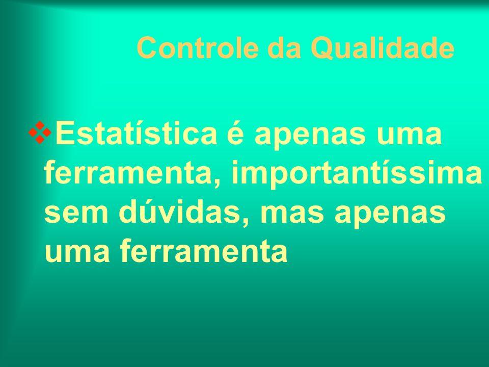 Controle da Qualidade Estatística é apenas uma ferramenta, importantíssima sem dúvidas, mas apenas uma ferramenta.