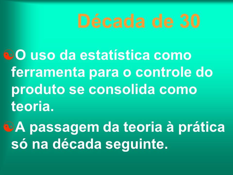 Década de 30 O uso da estatística como ferramenta para o controle do produto se consolida como teoria.