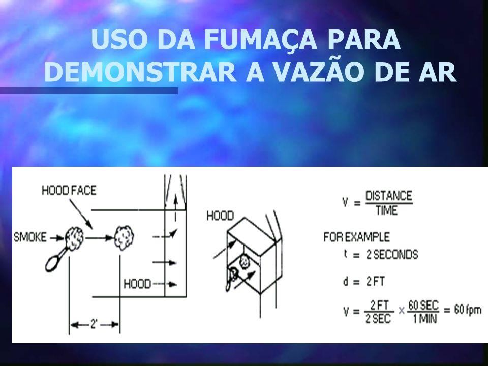 DEMONSTRAR A VAZÃO DE AR
