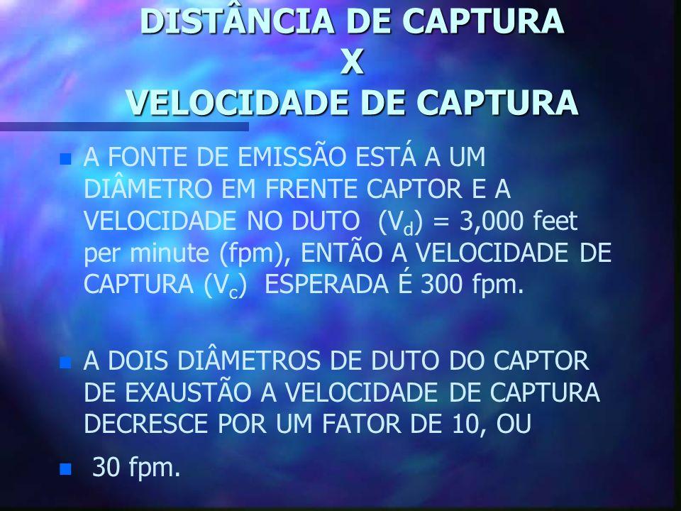 DISTÂNCIA DE CAPTURA X VELOCIDADE DE CAPTURA