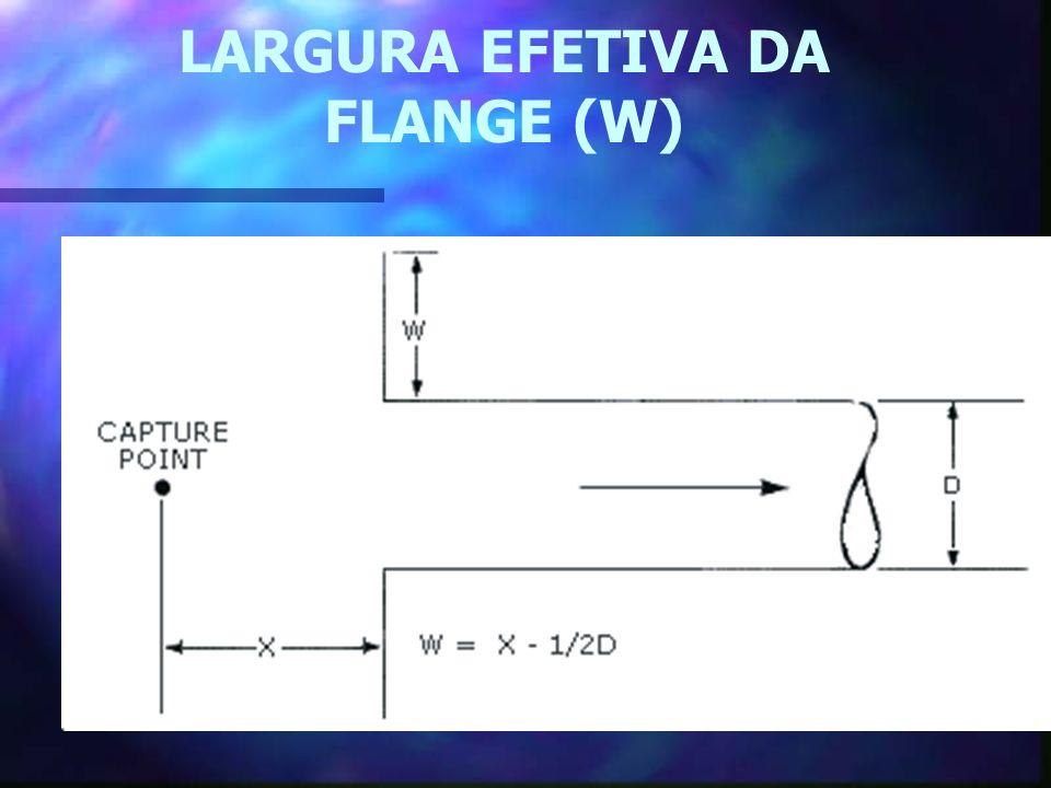 LARGURA EFETIVA DA FLANGE (W)