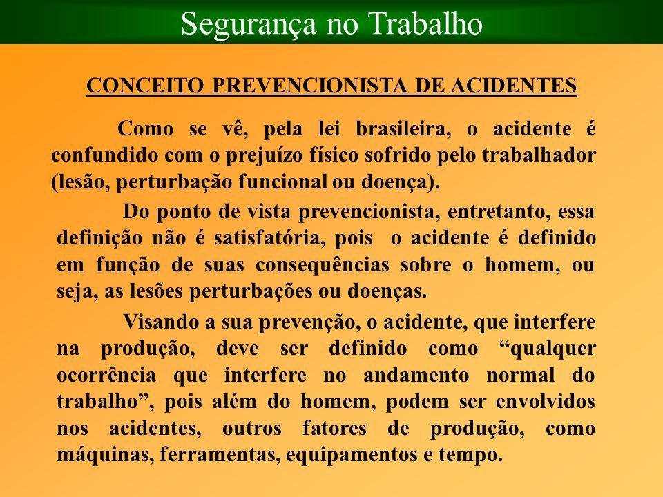 CONCEITO PREVENCIONISTA DE ACIDENTES