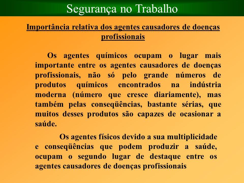 Importância relativa dos agentes causadores de doenças profissionais