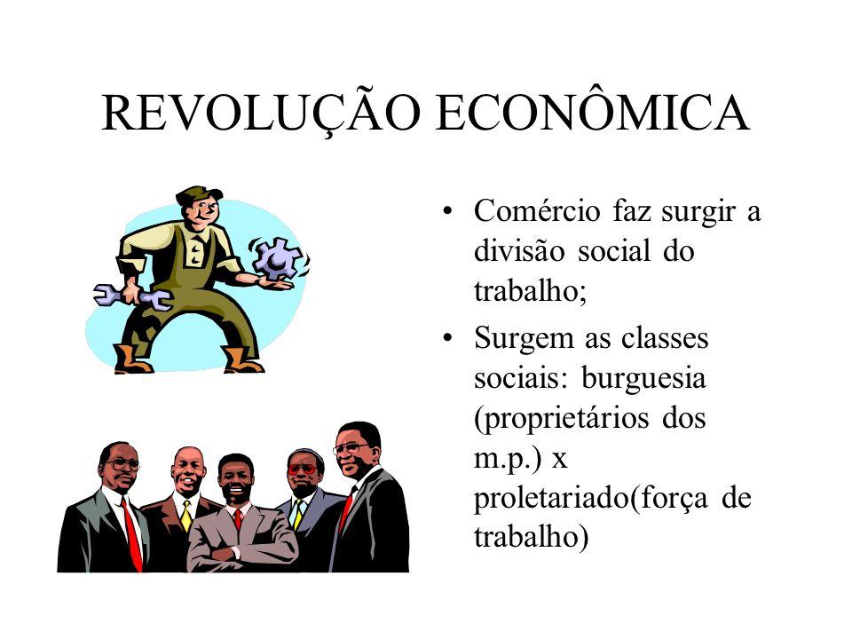REVOLUÇÃO ECONÔMICA Comércio faz surgir a divisão social do trabalho;
