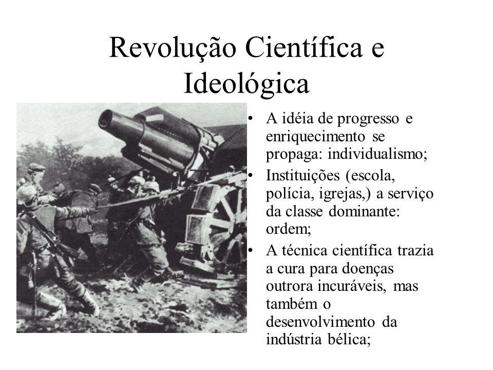Revolução Científica e Ideológica