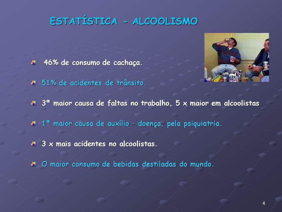 ESTATÍSTICA - ALCOOLISMO