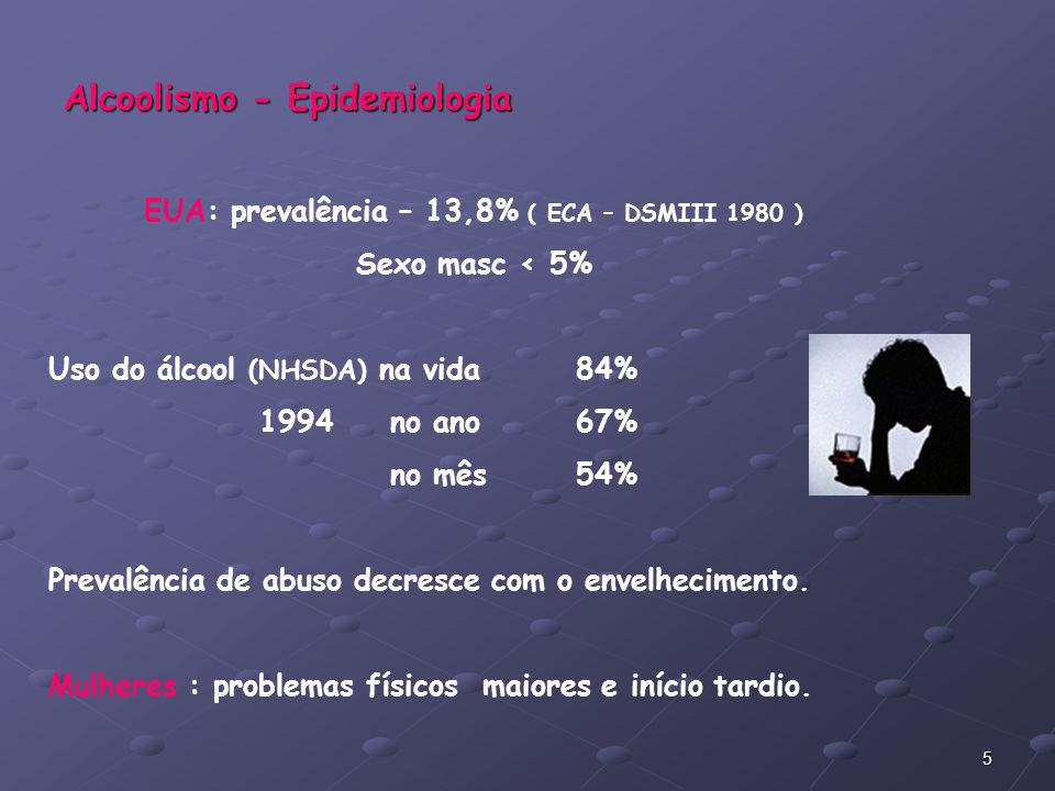 Alcoolismo - Epidemiologia
