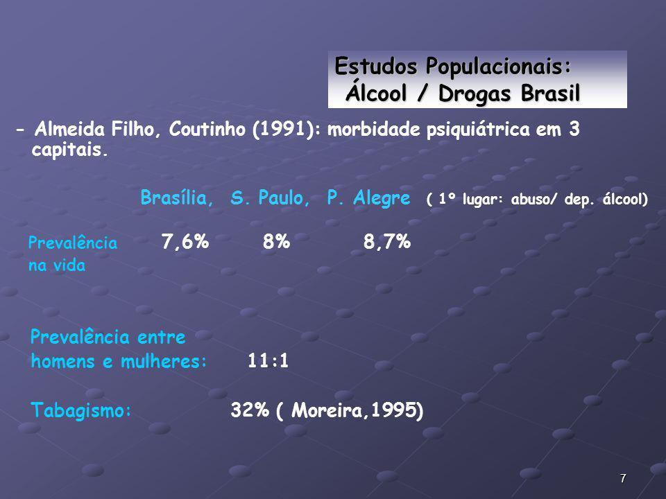 Estudos Populacionais: Álcool / Drogas Brasil