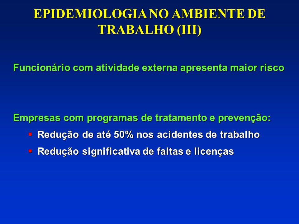 EPIDEMIOLOGIA NO AMBIENTE DE TRABALHO (III)