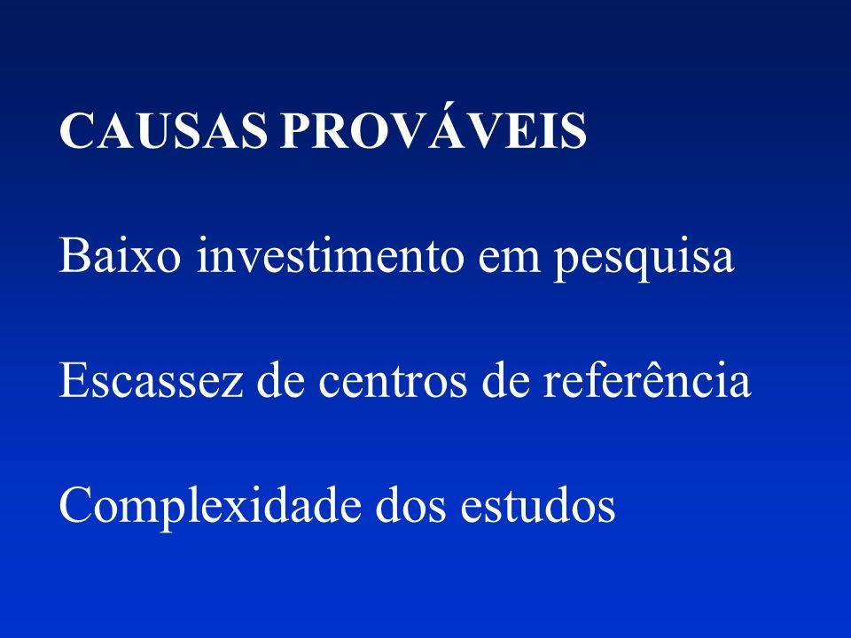 CAUSAS PROVÁVEIS Baixo investimento em pesquisa Escassez de centros de referência Complexidade dos estudos