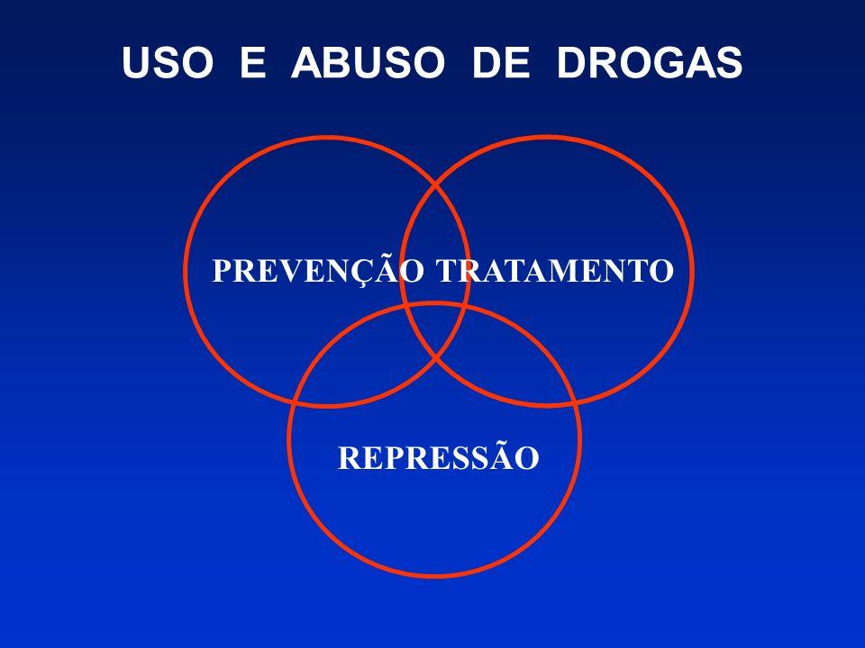 USO E ABUSO DE DROGAS PREVENÇÃO TRATAMENTO REPRESSÃO