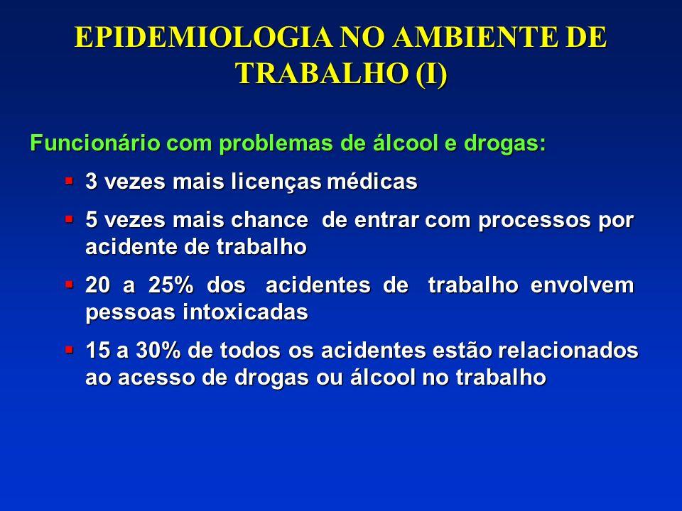 EPIDEMIOLOGIA NO AMBIENTE DE TRABALHO (I)