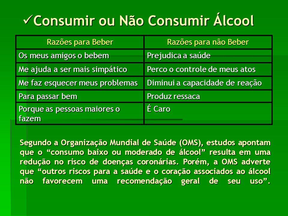 Consumir ou Não Consumir Álcool