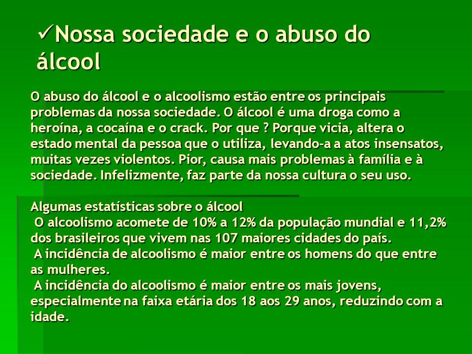 Nossa sociedade e o abuso do álcool