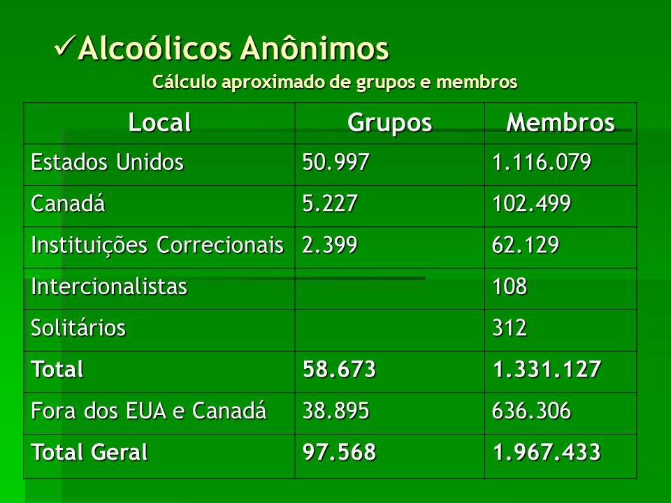 Cálculo aproximado de grupos e membros