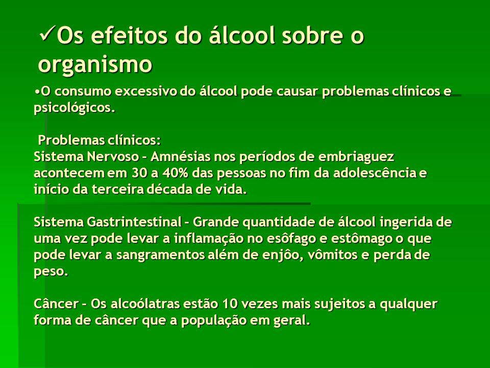 Os efeitos do álcool sobre o organismo