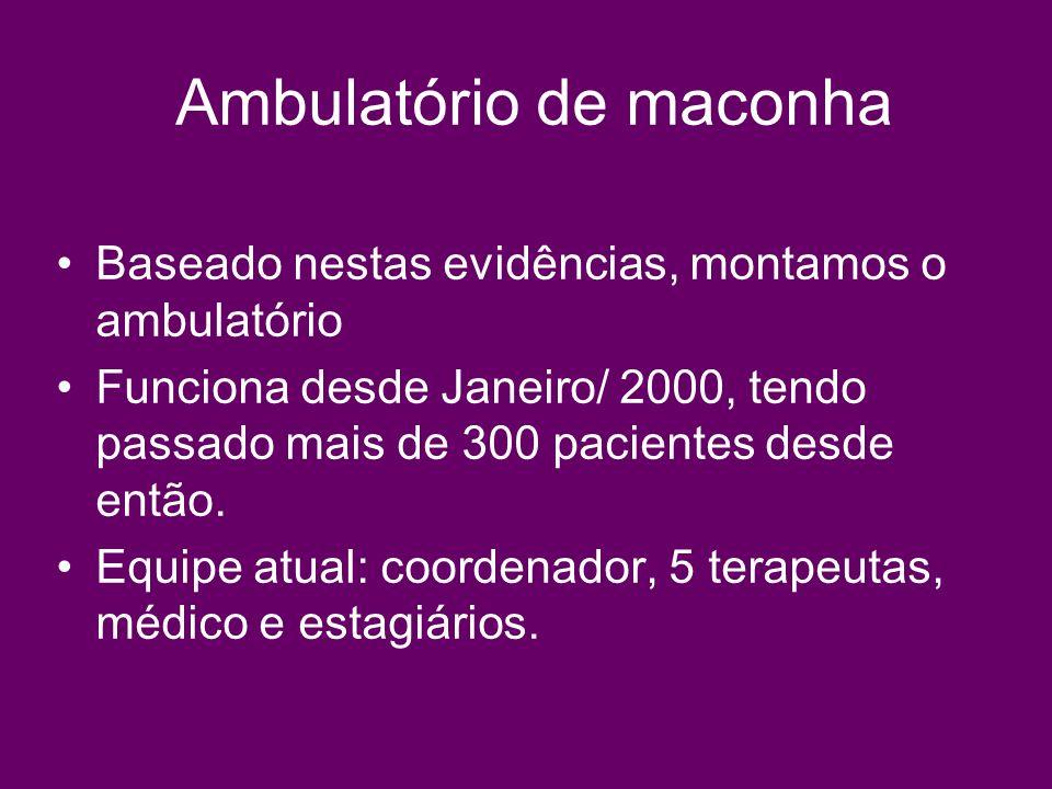 Ambulatório de maconha