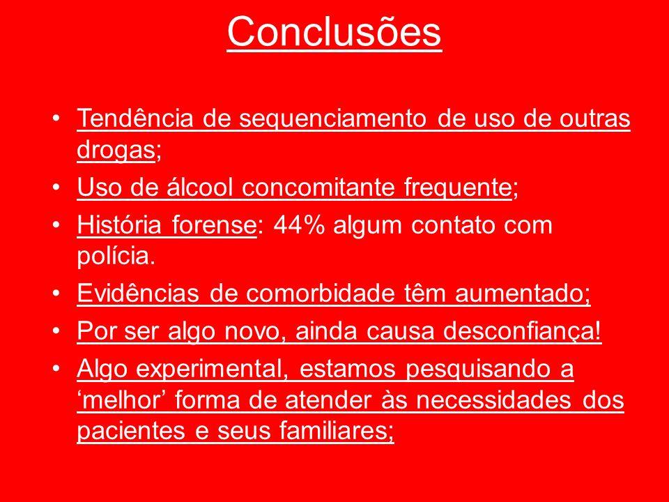 Conclusões Tendência de sequenciamento de uso de outras drogas;