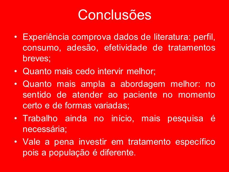 Conclusões Experiência comprova dados de literatura: perfil, consumo, adesão, efetividade de tratamentos breves;
