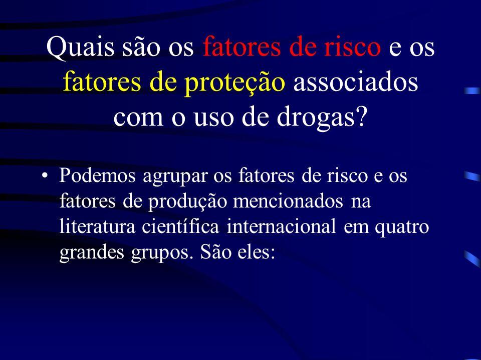 Quais são os fatores de risco e os fatores de proteção associados com o uso de drogas