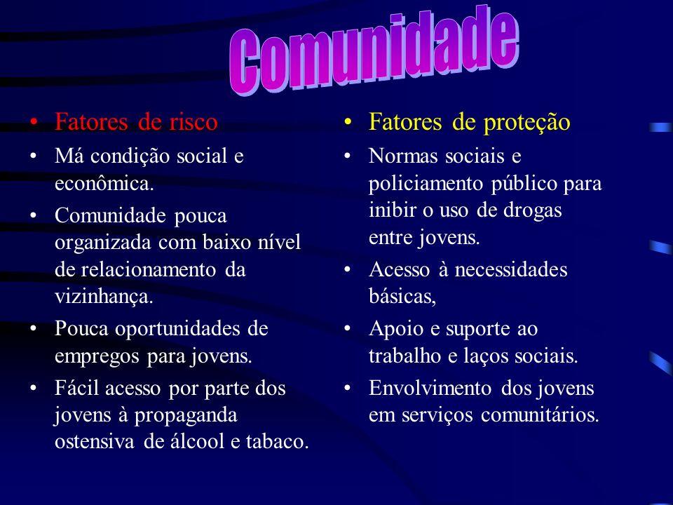 Comunidade Fatores de risco Fatores de proteção