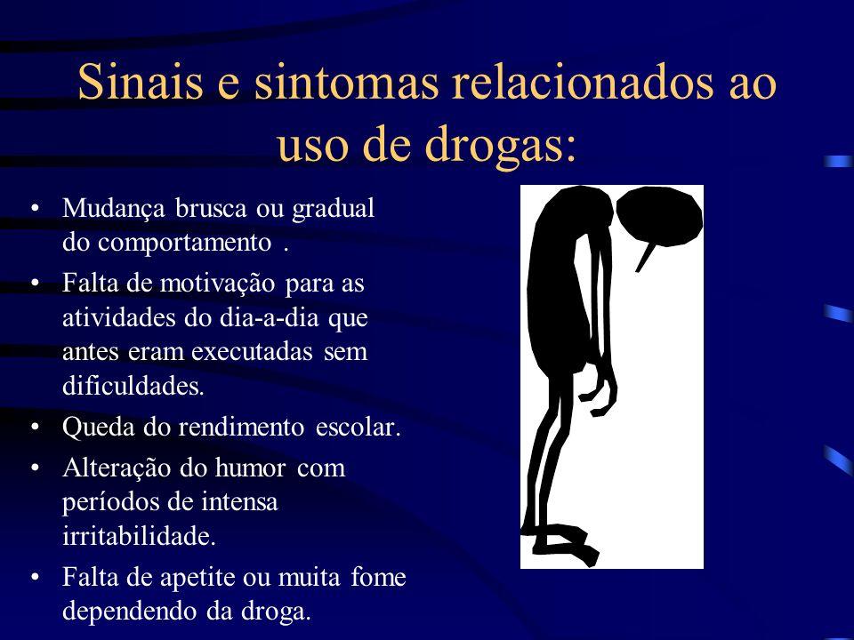 Sinais e sintomas relacionados ao uso de drogas: