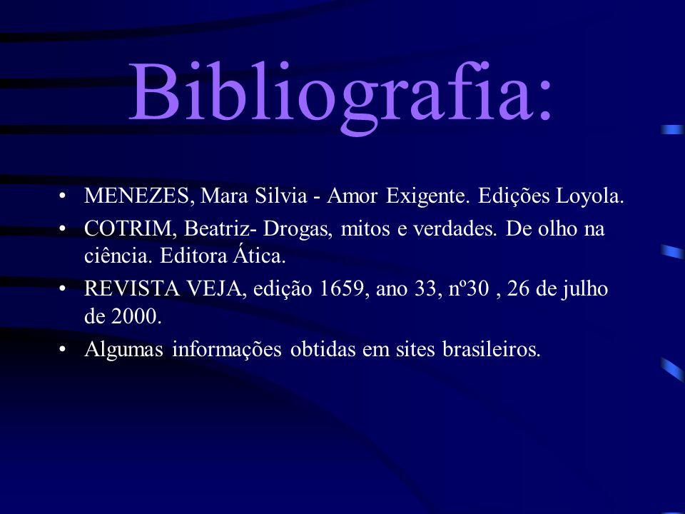 Bibliografia: MENEZES, Mara Silvia - Amor Exigente. Edições Loyola.