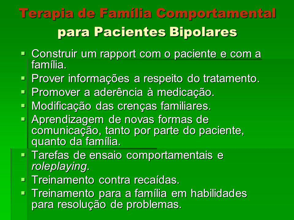 Terapia de Família Comportamental para Pacientes Bipolares