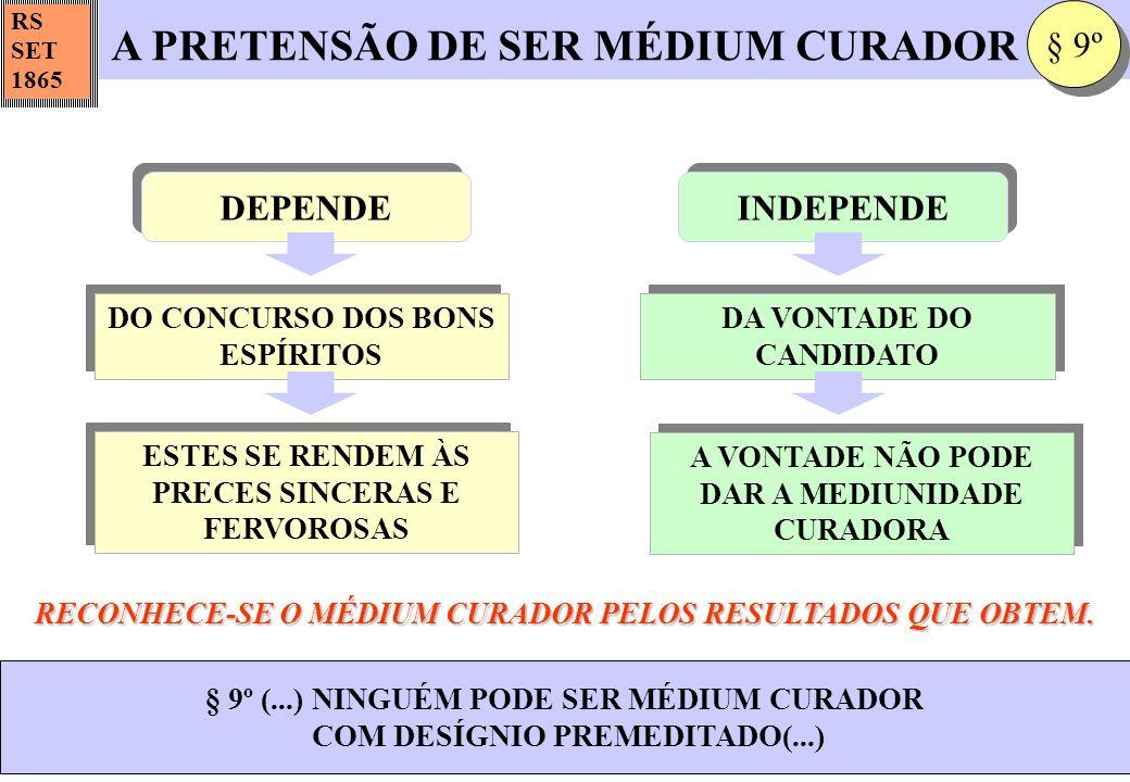 A PRETENSÃO DE SER MÉDIUM CURADOR