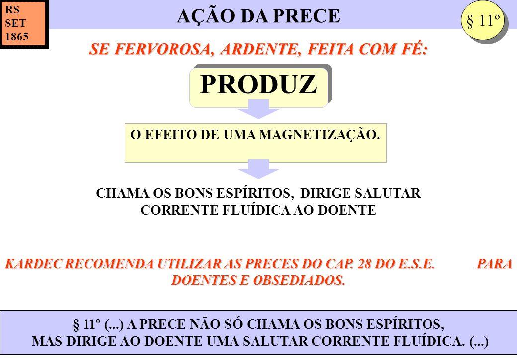 PRODUZ AÇÃO DA PRECE § 11º SE FERVOROSA, ARDENTE, FEITA COM FÉ: