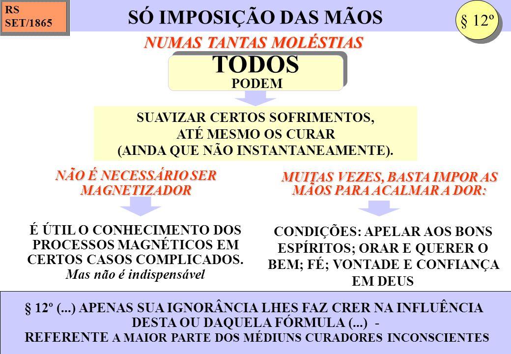 TODOS SÓ IMPOSIÇÃO DAS MÃOS § 12º NUMAS TANTAS MOLÉSTIAS PODEM