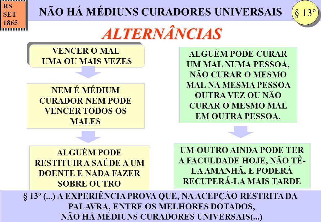 ALTERNÂNCIAS NÃO HÁ MÉDIUNS CURADORES UNIVERSAIS § 13º VENCER O MAL