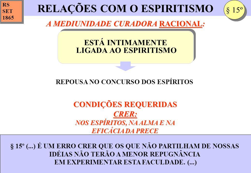 RELAÇÕES COM O ESPIRITISMO