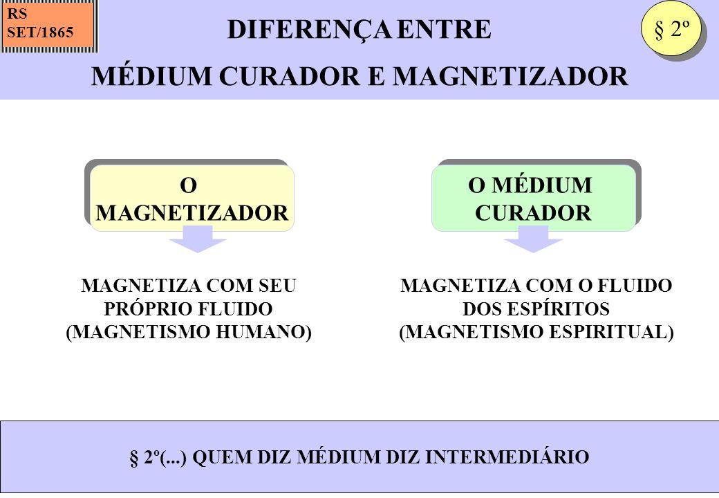 DIFERENÇA ENTRE MÉDIUM CURADOR E MAGNETIZADOR
