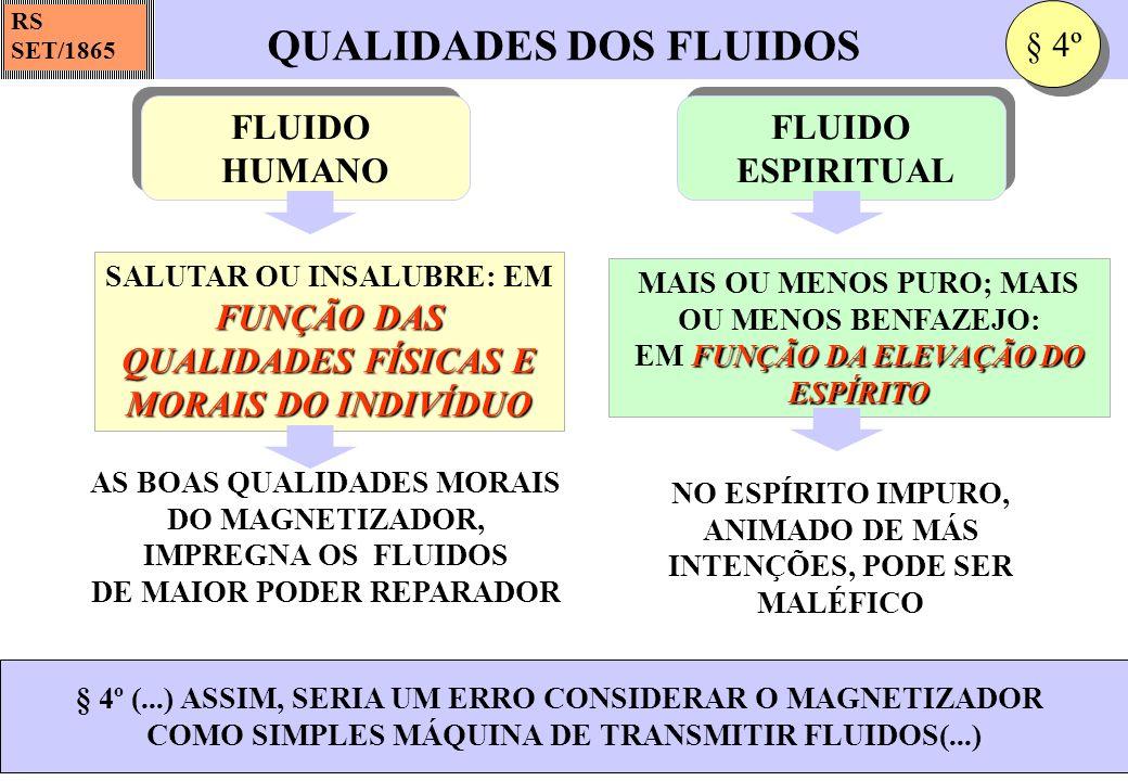 QUALIDADES DOS FLUIDOS