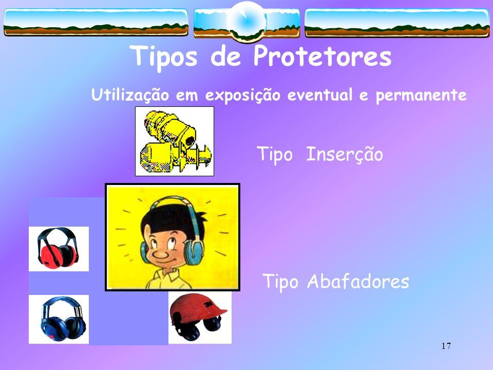 Tipos de Protetores Tipo Inserção Tipo Abafadores