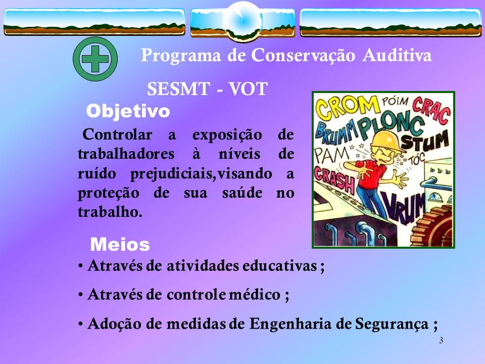 SESMT - VOT Objetivo Meios