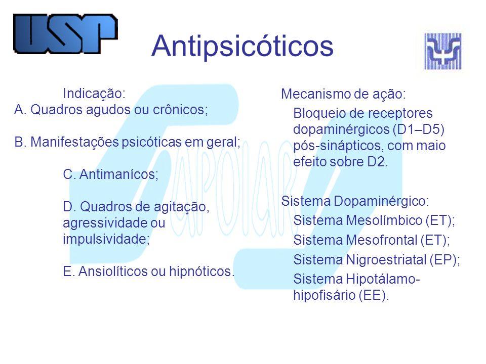 Antipsicóticos Mecanismo de ação: Indicação: