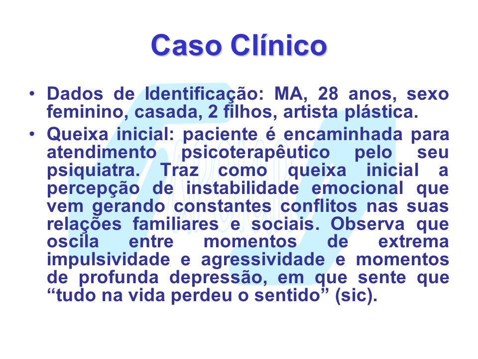 Caso ClínicoDados de Identificação: MA, 28 anos, sexo feminino, casada, 2 filhos, artista plástica.