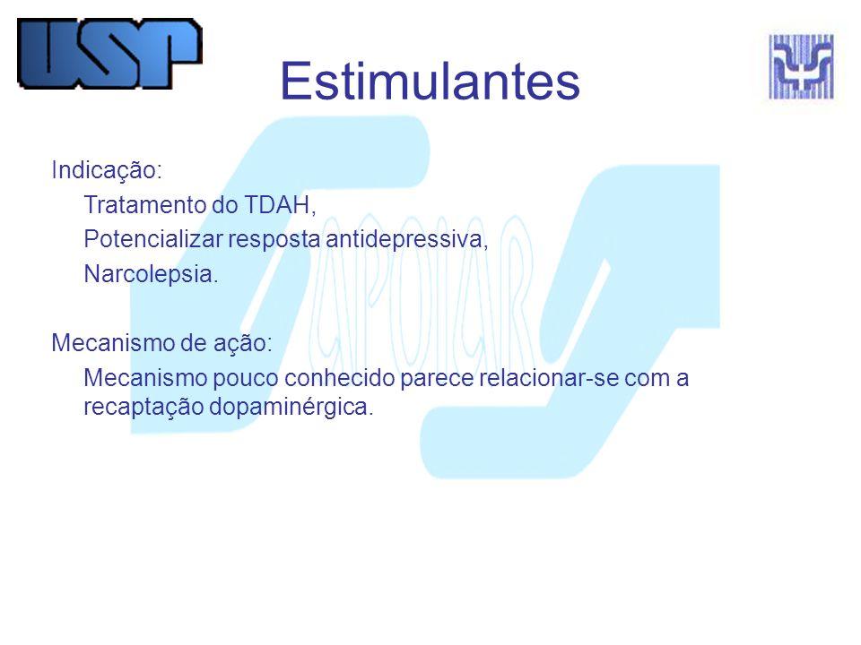 Estimulantes Indicação: Tratamento do TDAH,