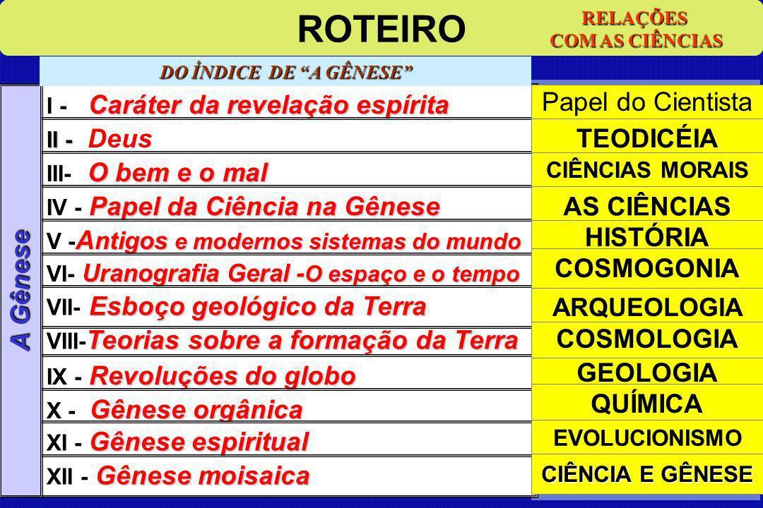 ROTEIRO CIÊNCIAS CITADAS 12 CAPÍTULOS Papel do Cientista TEODICÉIA