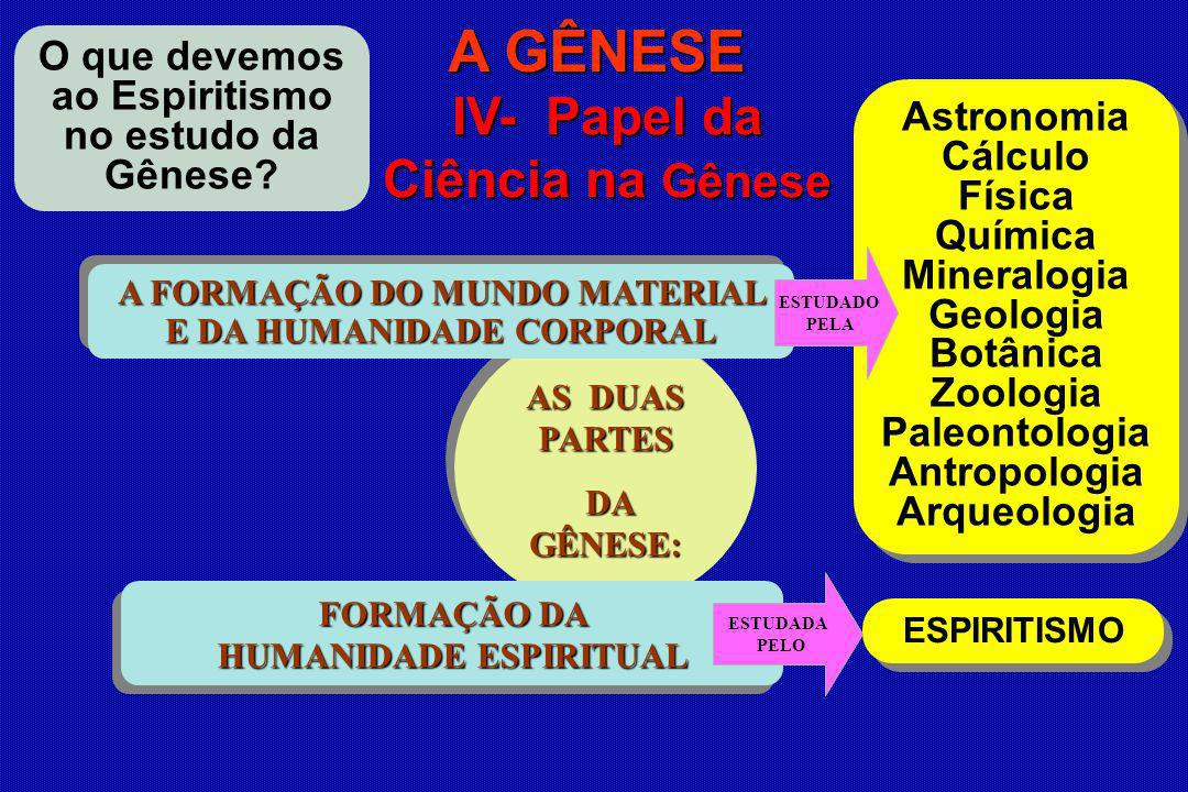 A GÊNESE IV- Papel da Ciência na Gênese