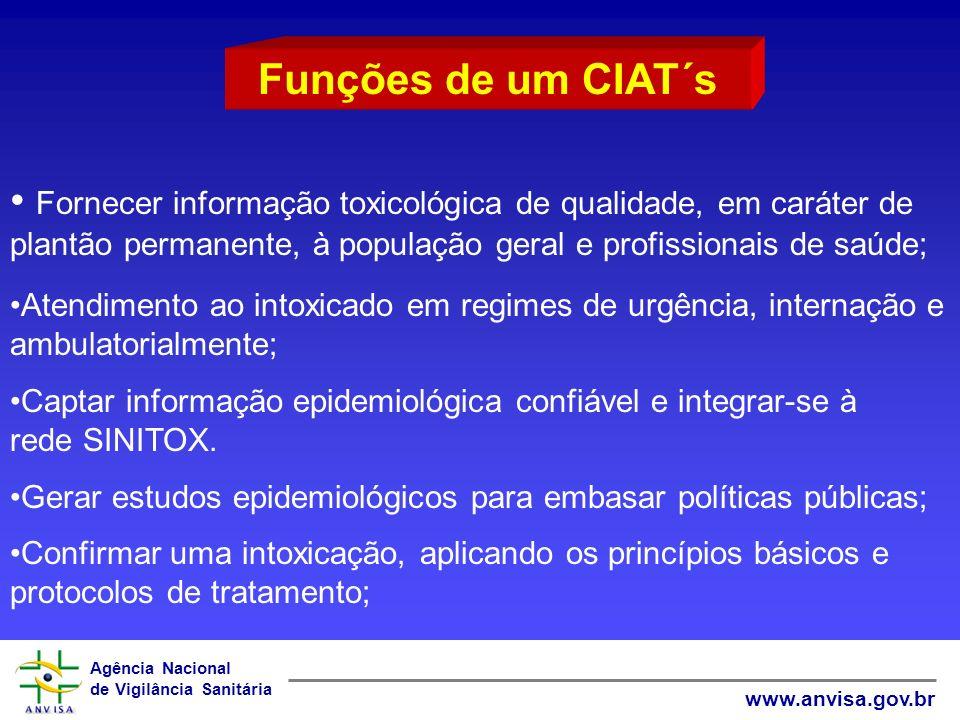 Funções de um CIAT´s Fornecer informação toxicológica de qualidade, em caráter de plantão permanente, à população geral e profissionais de saúde;