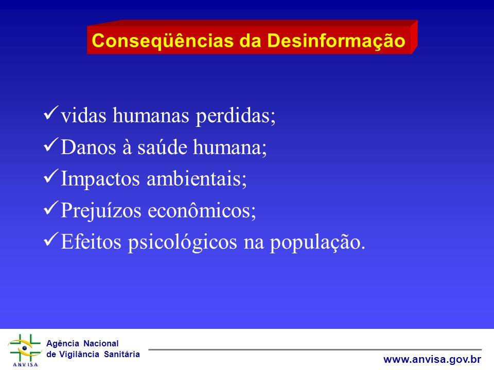 vidas humanas perdidas; Danos à saúde humana; Impactos ambientais;