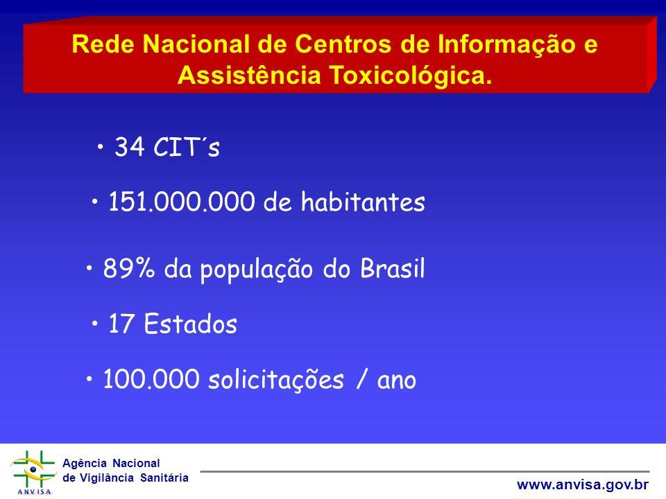 Rede Nacional de Centros de Informação e Assistência Toxicológica.