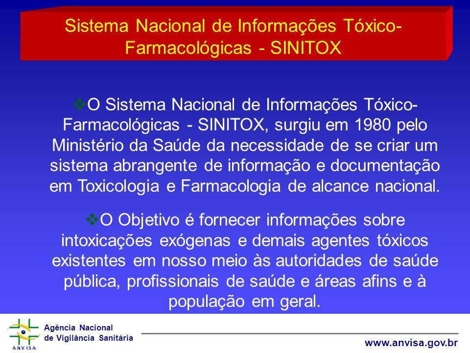 Sistema Nacional de Informações Tóxico-Farmacológicas - SINITOX