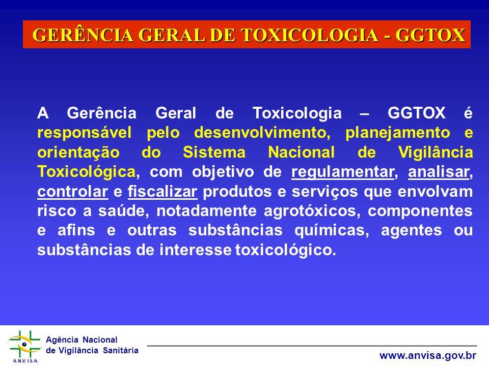GERÊNCIA GERAL DE TOXICOLOGIA - GGTOX